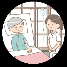 医師の指導に基づく管理処置